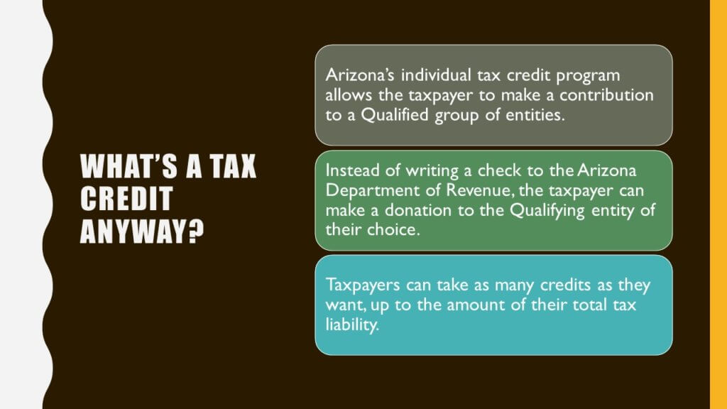 Explanation of Arizona Individual Tax Credit